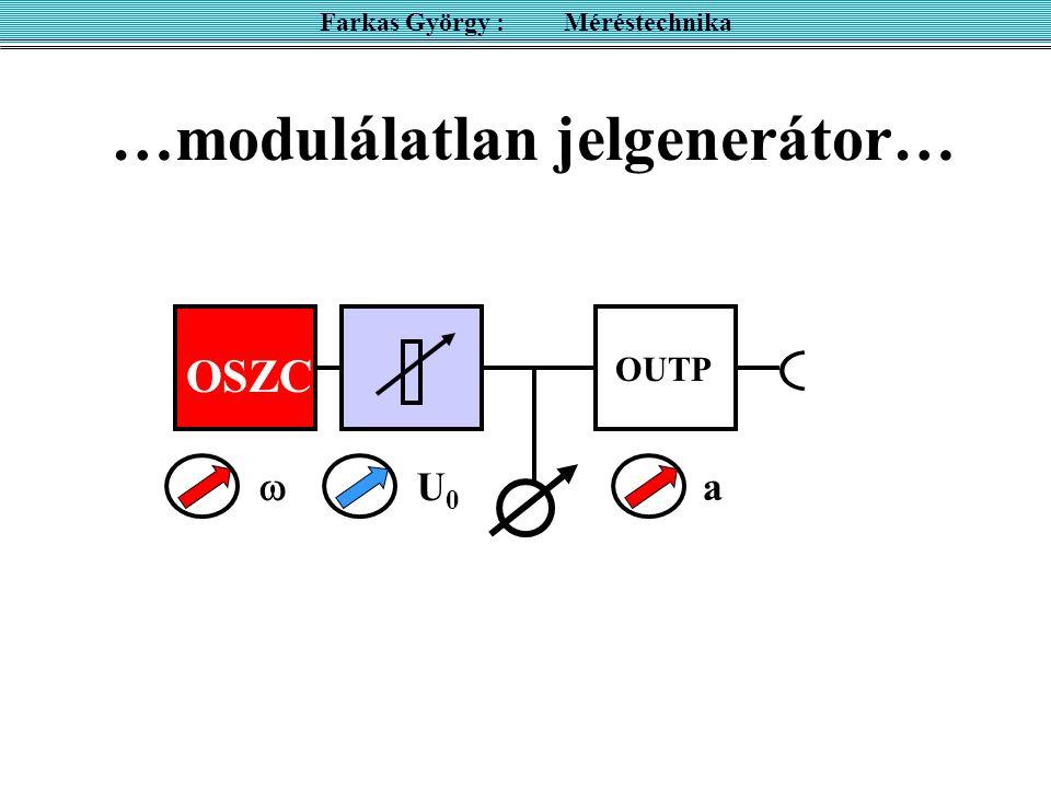…modulálatlan jelgenerátor…