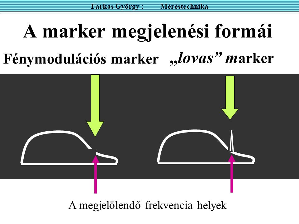 A marker megjelenési formái