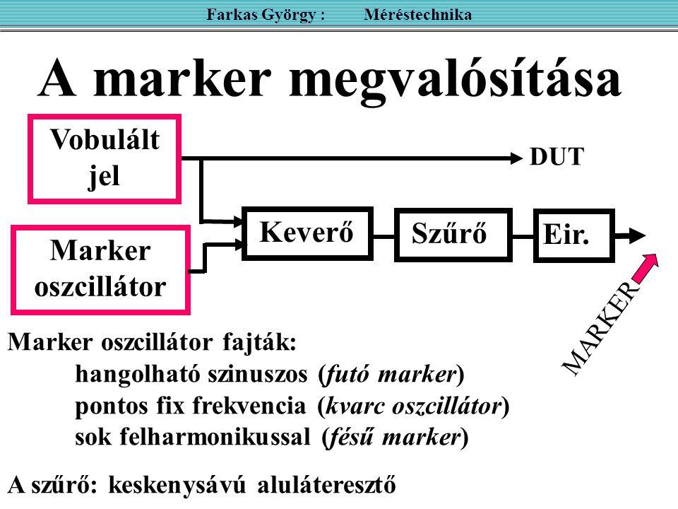 A marker megvalósítása