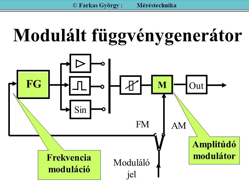 Modulált függvénygenerátor