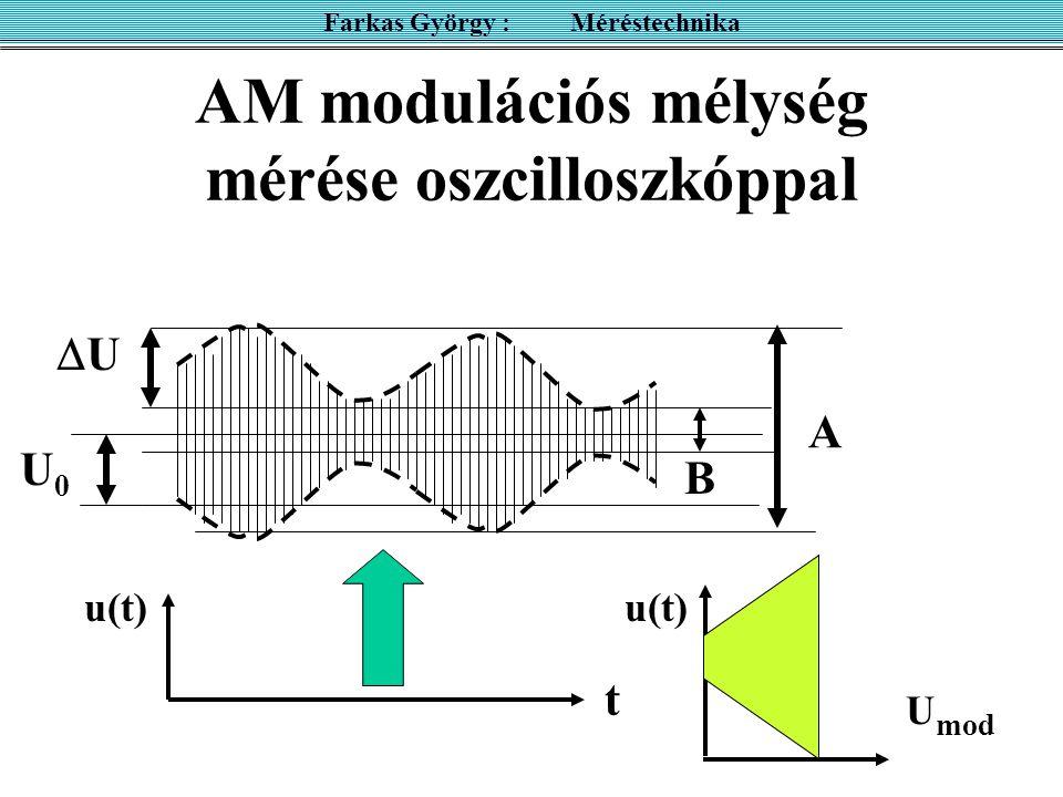 AM modulációs mélység mérése oszcilloszkóppal