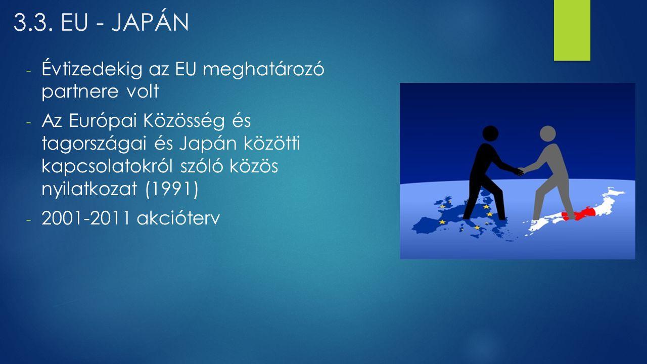 3.3. EU - JAPÁN Évtizedekig az EU meghatározó partnere volt