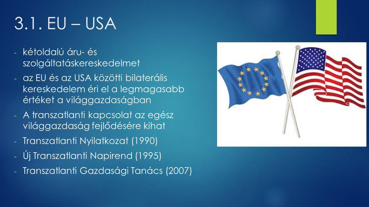 3.1. EU – USA kétoldalú áru- és szolgáltatáskereskedelmet
