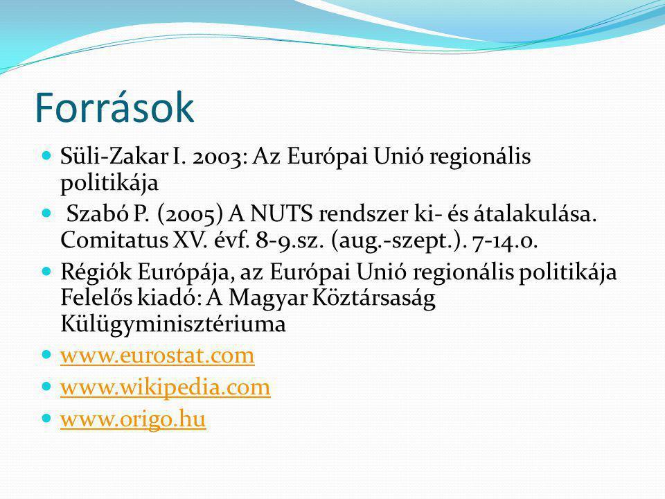 Források Süli-Zakar I. 2003: Az Európai Unió regionális politikája