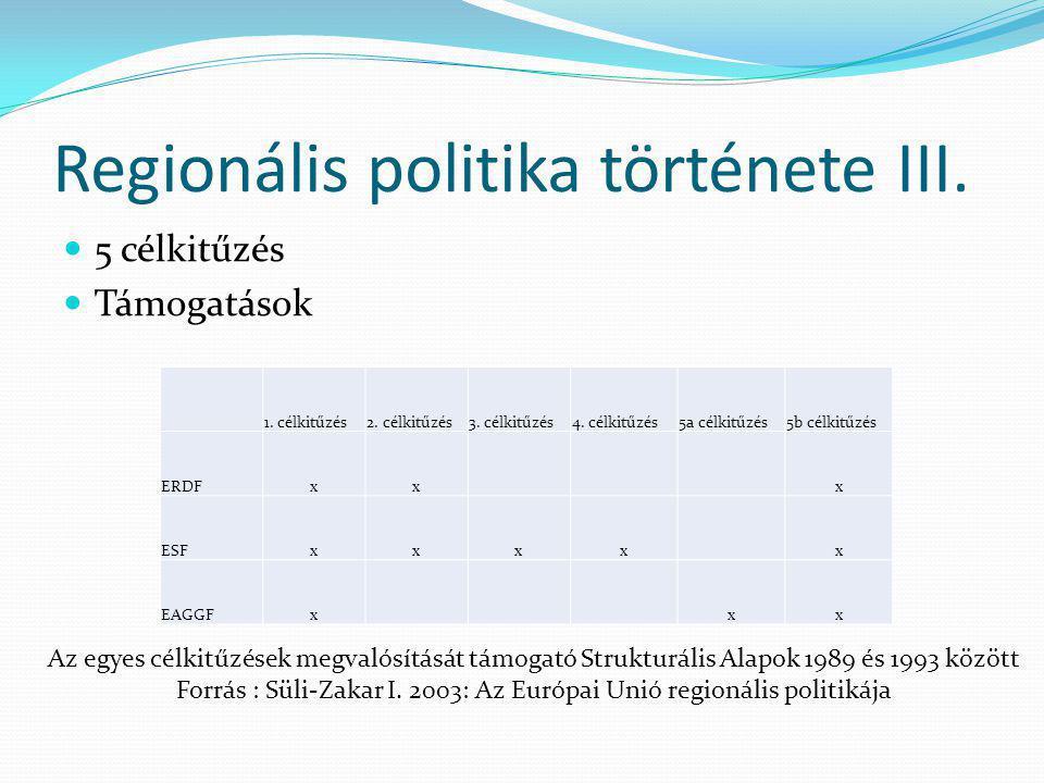 Regionális politika története III.