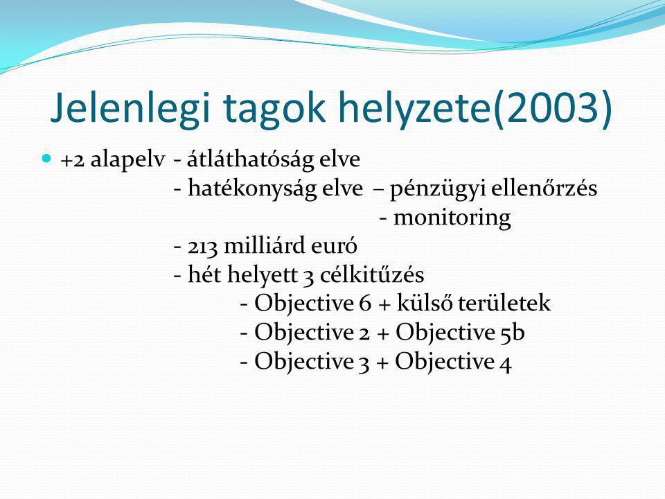 Jelenlegi tagok helyzete(2003)