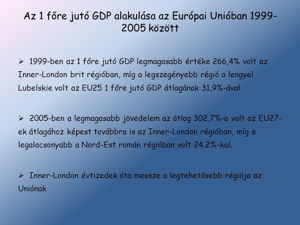 Az 1 főre jutó GDP alakulása az Európai Unióban 1999-2005 között