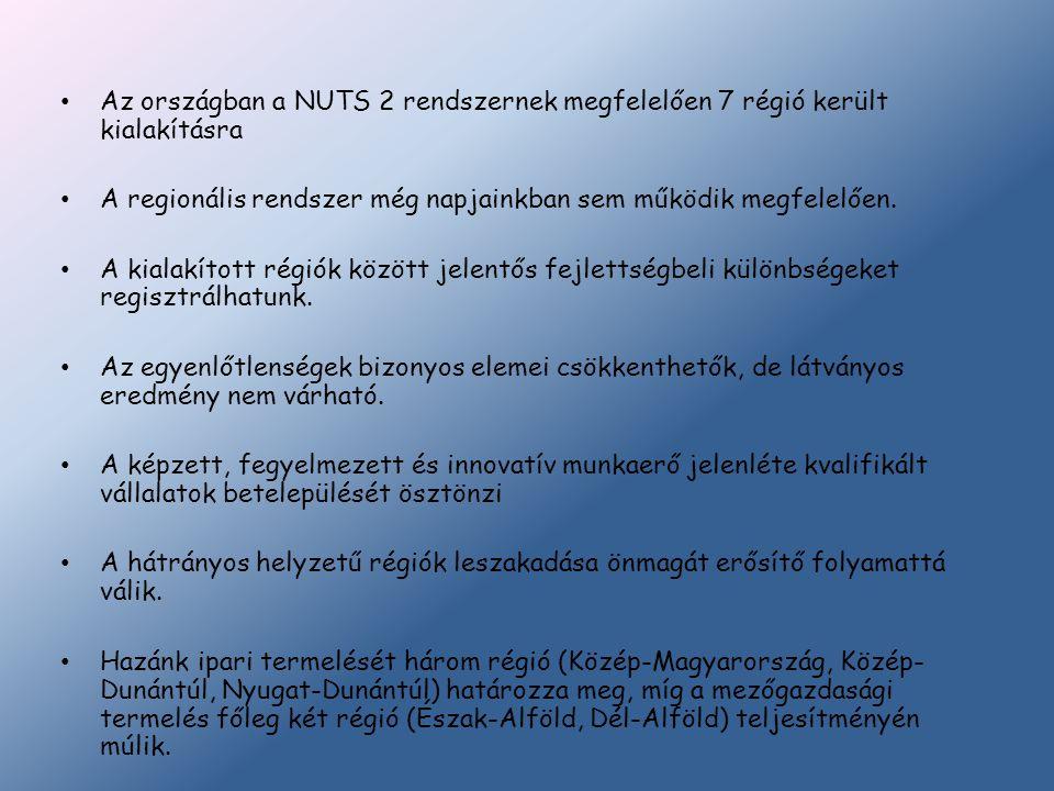 Az országban a NUTS 2 rendszernek megfelelően 7 régió került kialakításra
