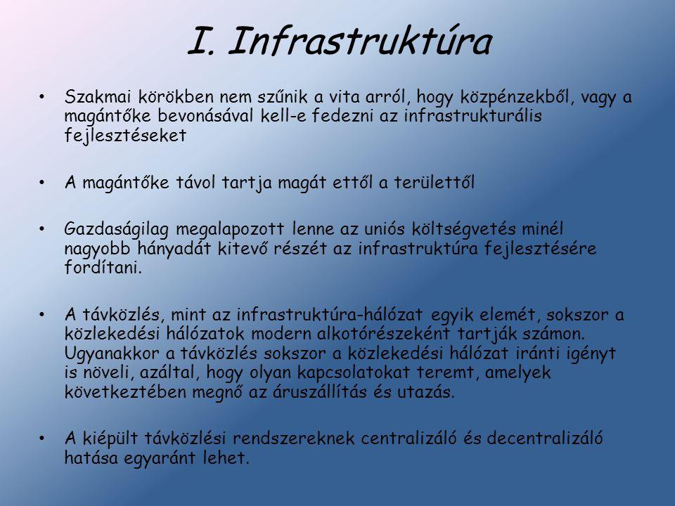 I. Infrastruktúra