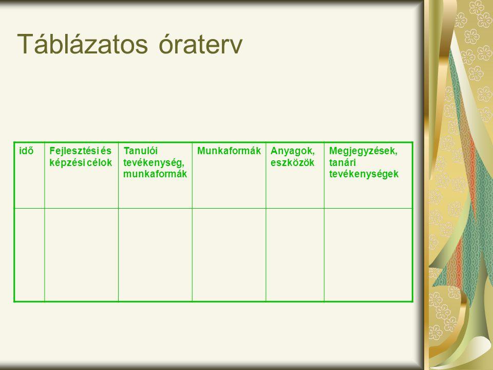 Táblázatos óraterv idő Fejlesztési és képzési célok