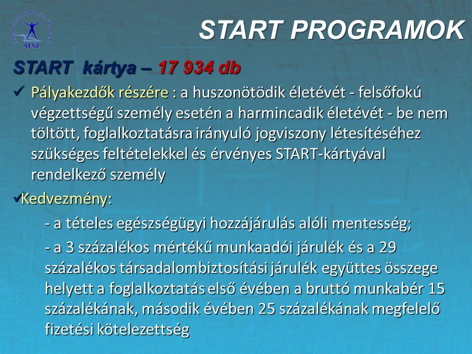 START PROGRAMOK START kártya – 17 934 db