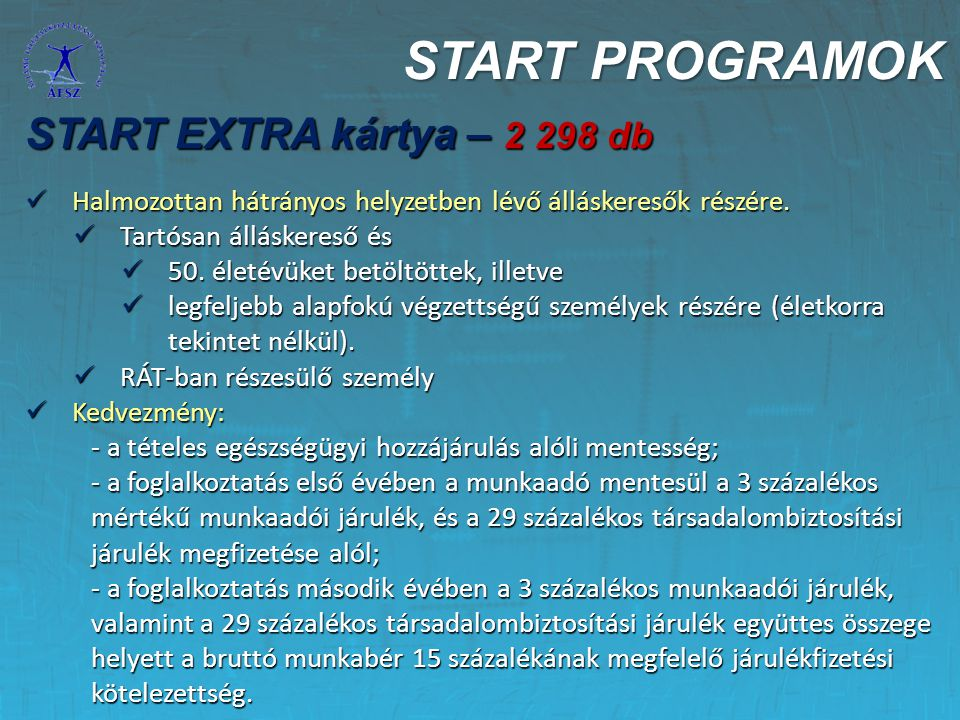 START PROGRAMOK START EXTRA kártya – 2 298 db