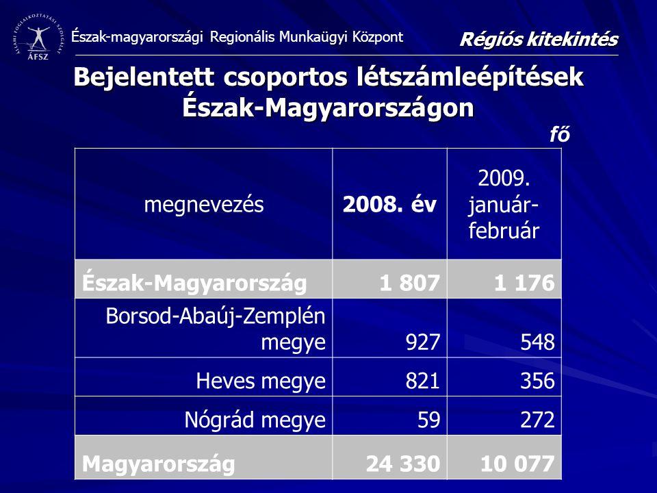 Bejelentett csoportos létszámleépítések Észak-Magyarországon