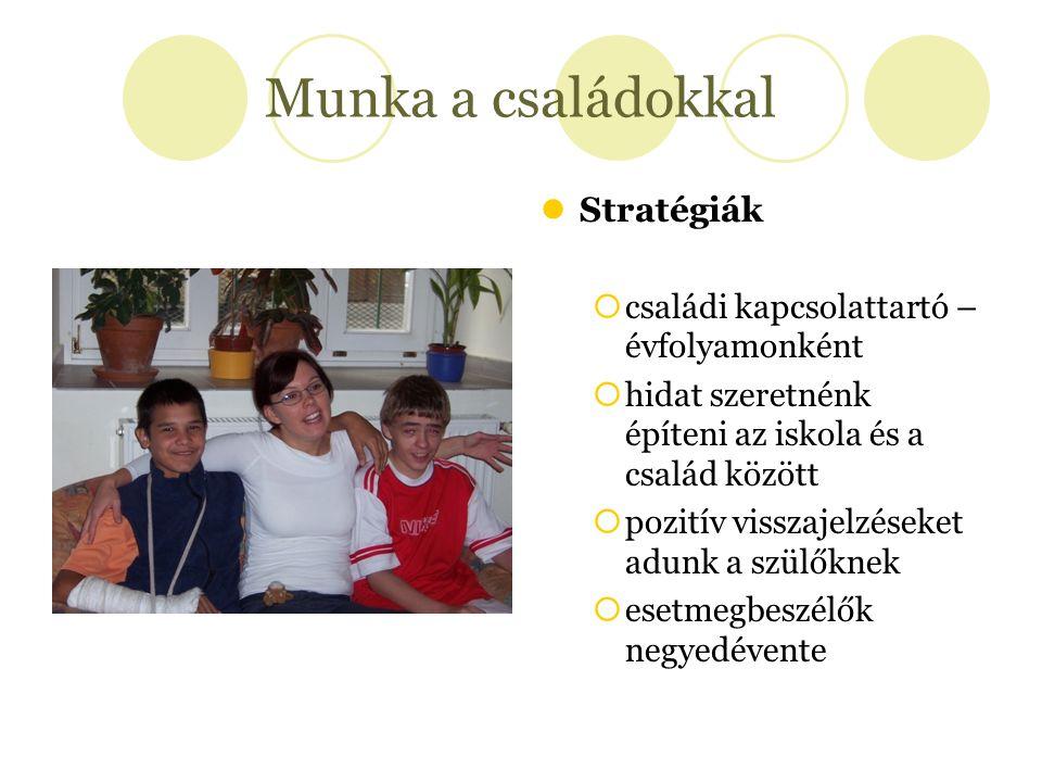 Munka a családokkal Stratégiák családi kapcsolattartó – évfolyamonként