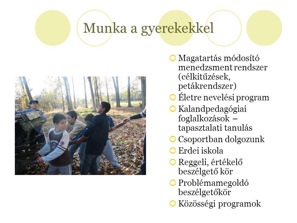 Munka a gyerekekkel Magatartás módosító menedzsment rendszer (célkitűzések, petákrendszer) Életre nevelési program.