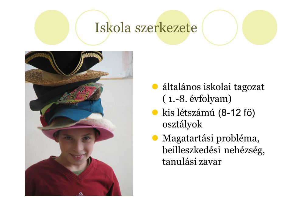 Iskola szerkezete általános iskolai tagozat ( 1.-8. évfolyam)