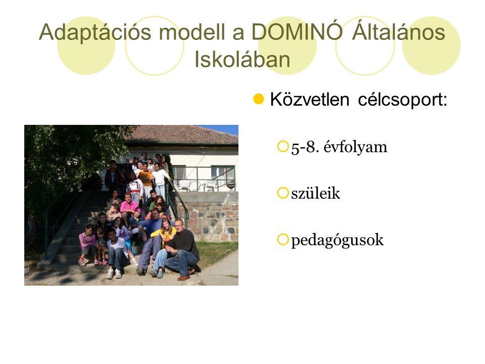 Adaptációs modell a DOMINÓ Általános Iskolában