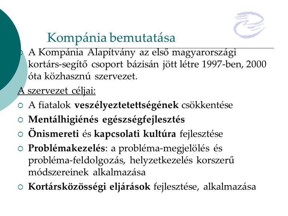 Kompánia bemutatása A Kompánia Alapítvány az első magyarországi kortárs-segítő csoport bázisán jött létre 1997-ben, 2000 óta közhasznú szervezet.