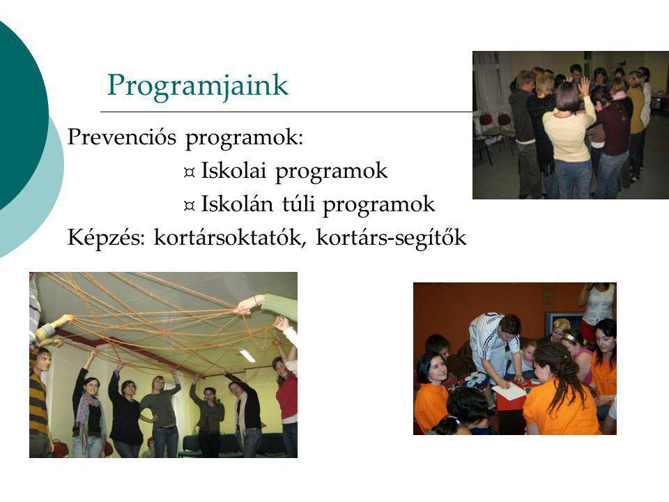 Programjaink Prevenciós programok: ¤ Iskolai programok