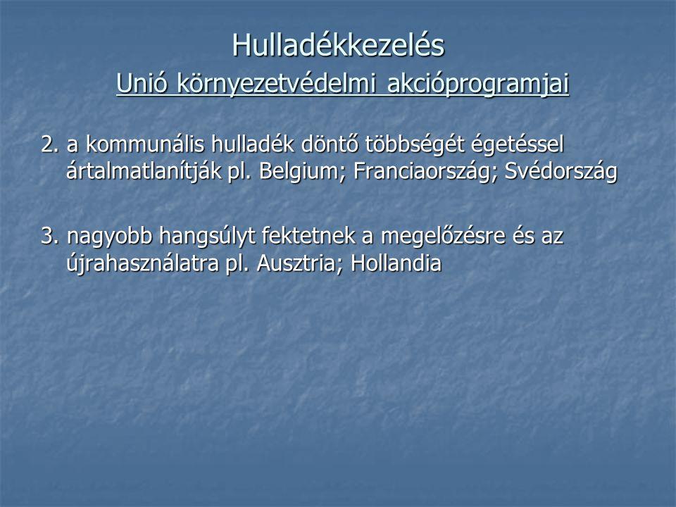 Hulladékkezelés Unió környezetvédelmi akcióprogramjai