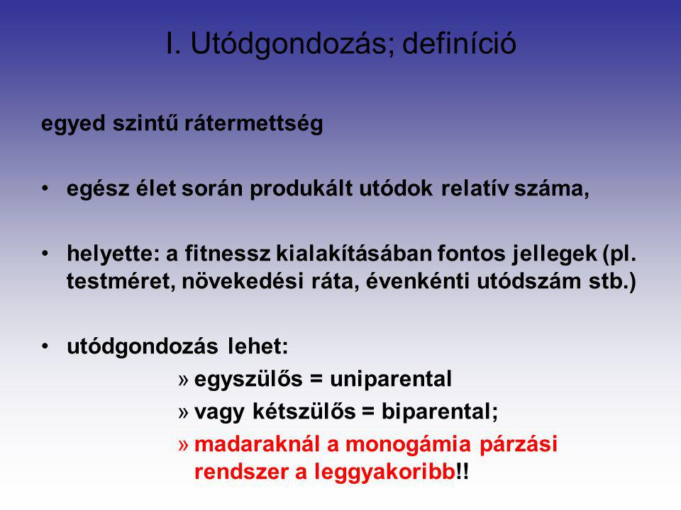 I. Utódgondozás; definíció
