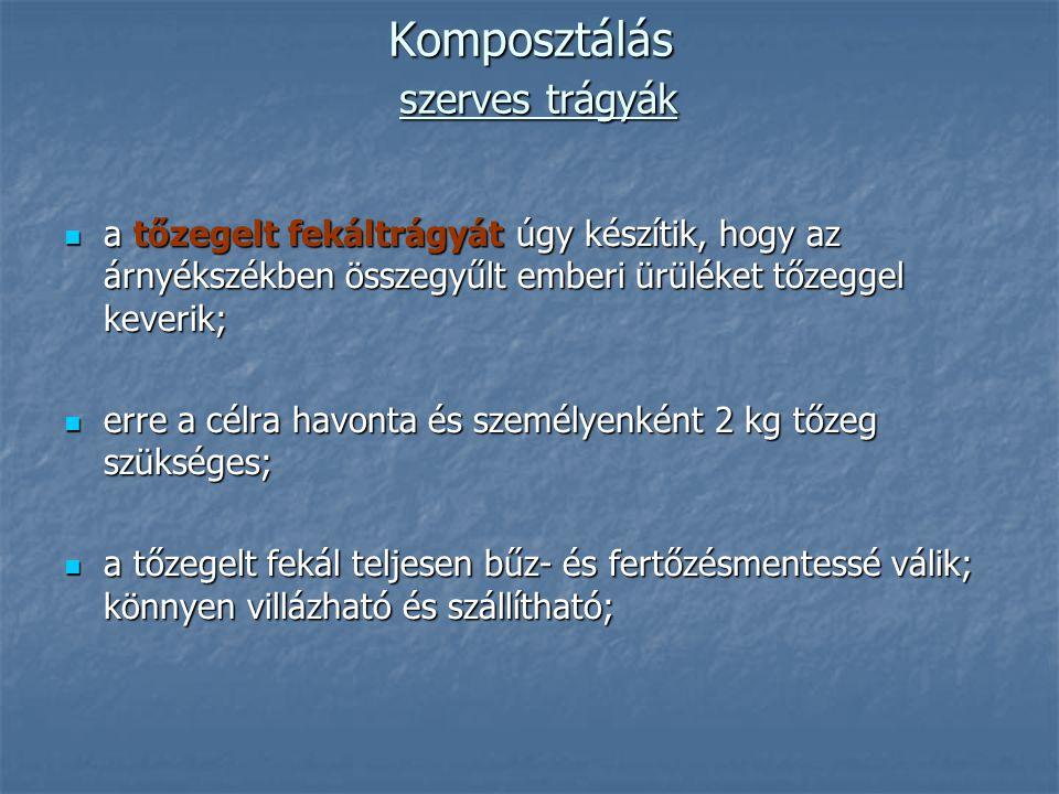 Komposztálás szerves trágyák