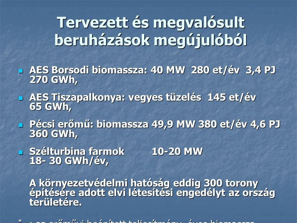 Tervezett és megvalósult beruházások megújulóból