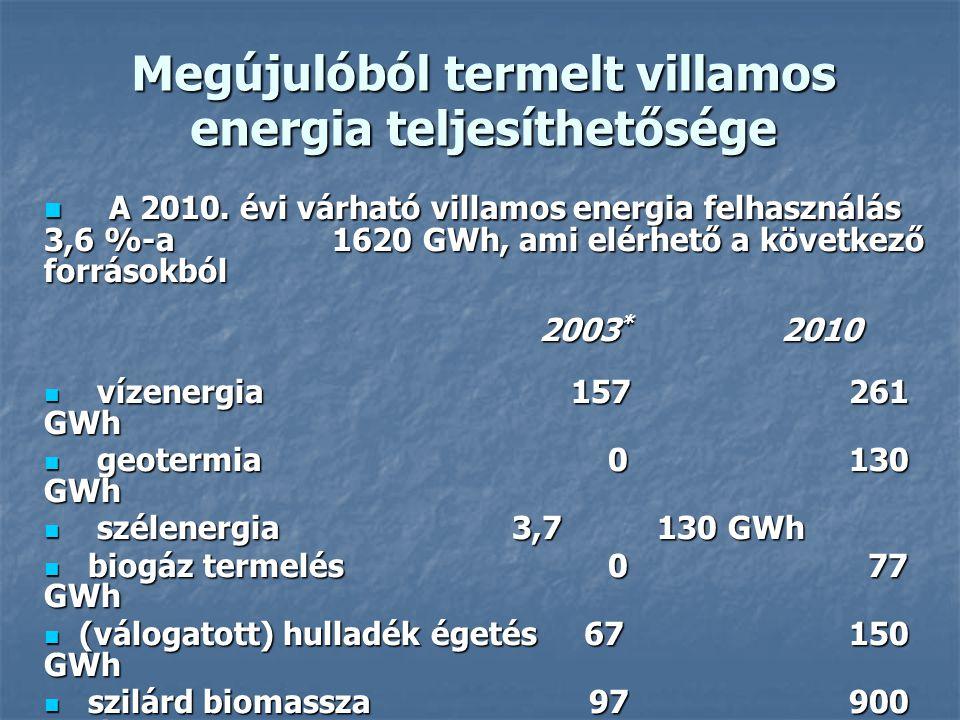 Megújulóból termelt villamos energia teljesíthetősége