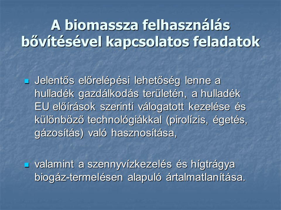 A biomassza felhasználás bővítésével kapcsolatos feladatok