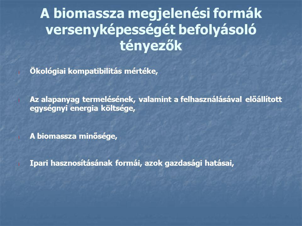 A biomassza megjelenési formák versenyképességét befolyásoló tényezők