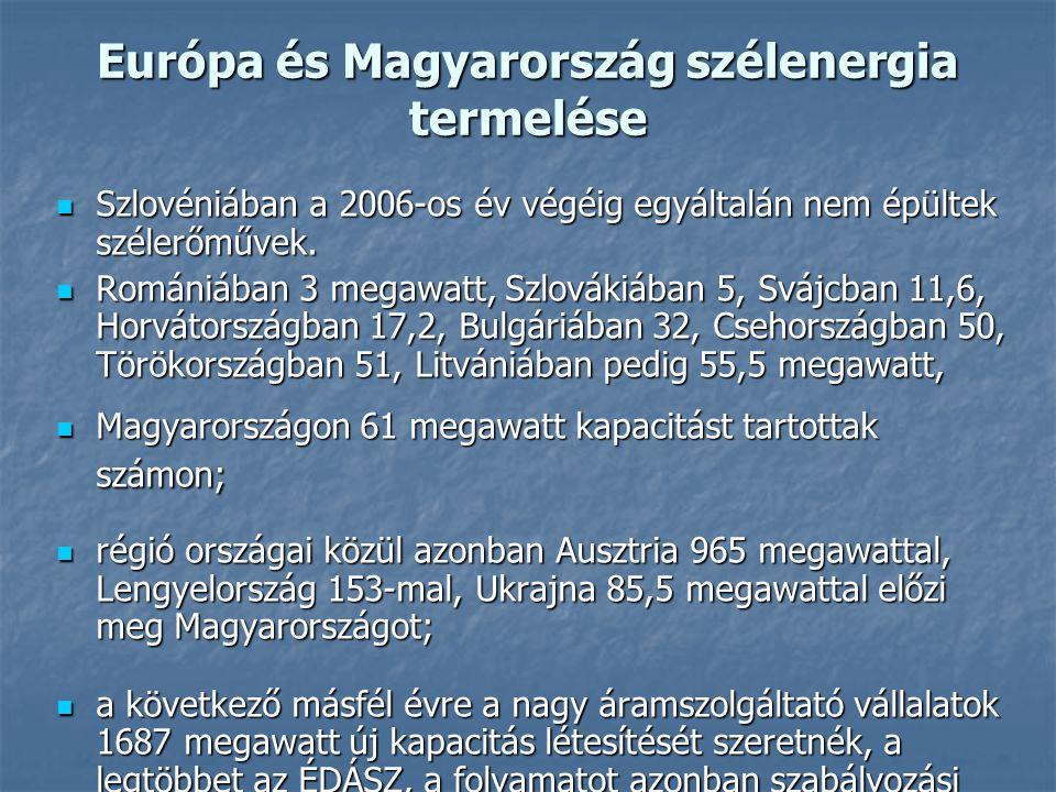 Európa és Magyarország szélenergia termelése