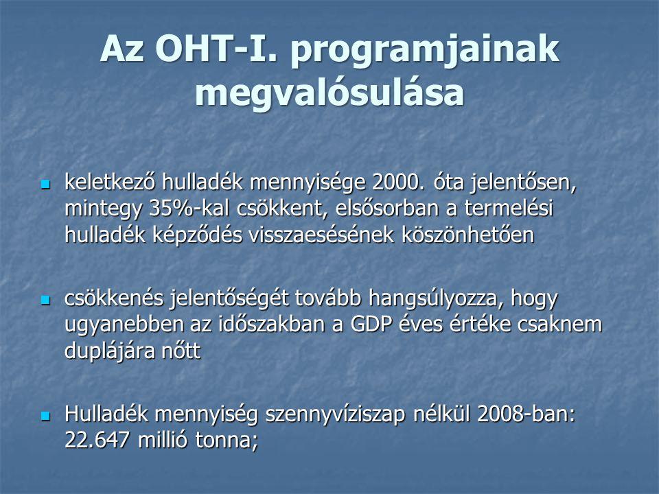 Az OHT-I. programjainak megvalósulása