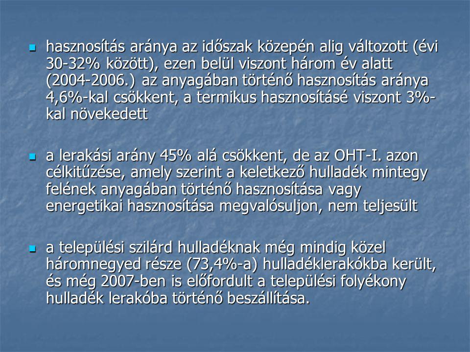 hasznosítás aránya az időszak közepén alig változott (évi 30-32% között), ezen belül viszont három év alatt (2004-2006.) az anyagában történő hasznosítás aránya 4,6%-kal csökkent, a termikus hasznosításé viszont 3%-kal növekedett