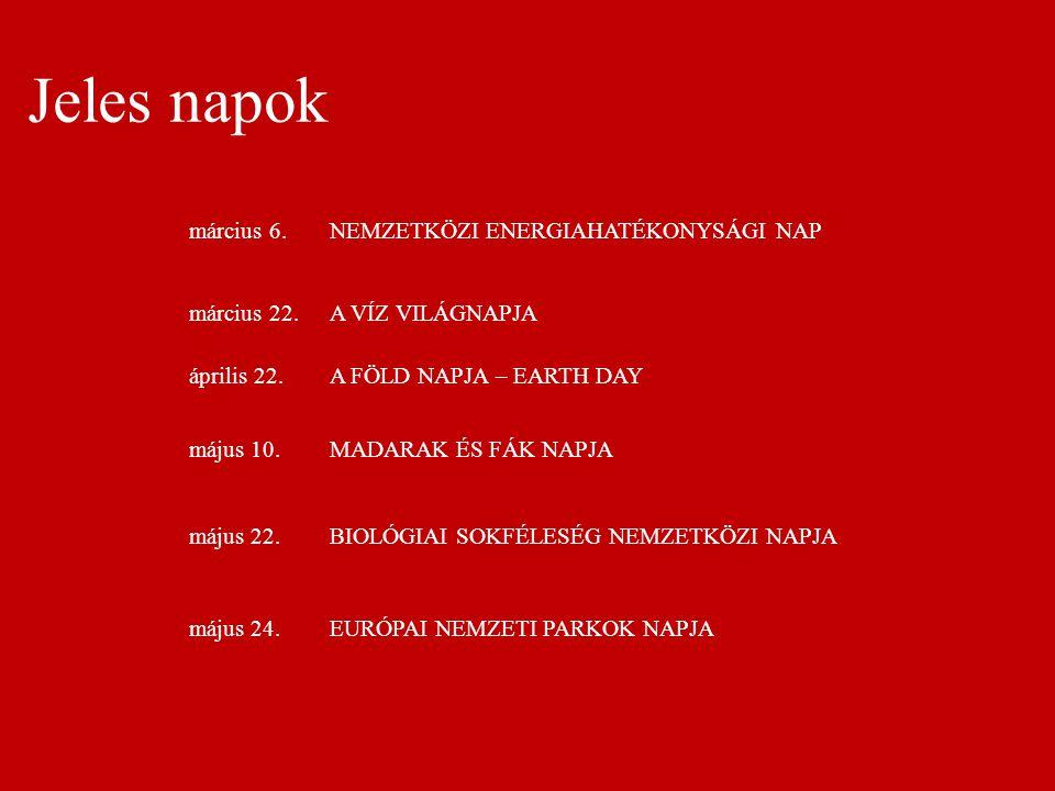 Jeles napok március 6. NEMZETKÖZI ENERGIAHATÉKONYSÁGI NAP március 22.