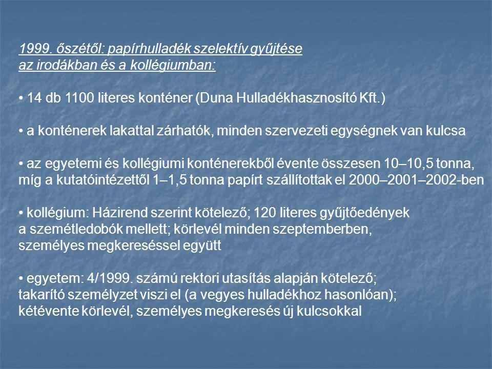 1999. őszétől: papírhulladék szelektív gyűjtése