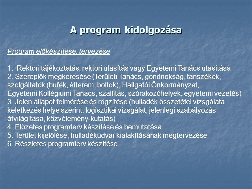 A program kidolgozása Program előkészítése, tervezése