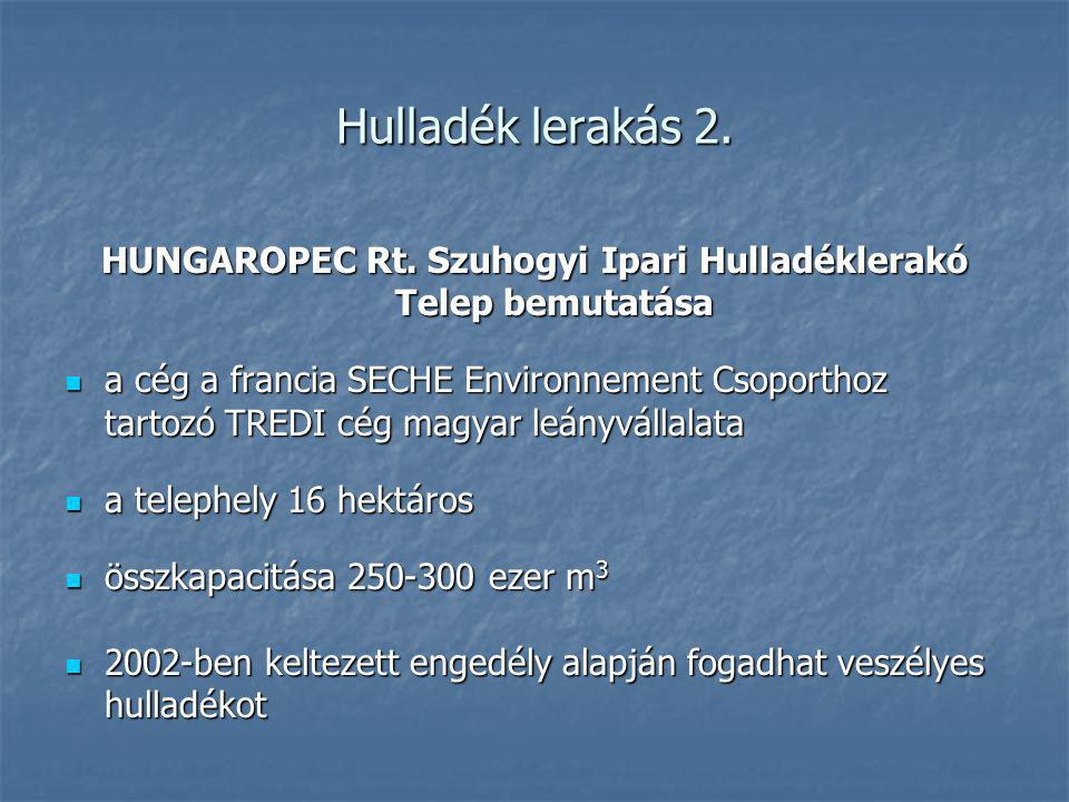 HUNGAROPEC Rt. Szuhogyi Ipari Hulladéklerakó Telep bemutatása