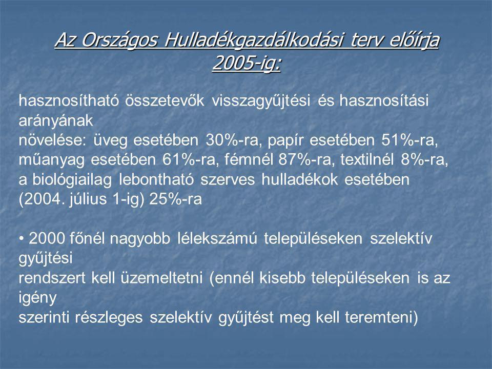 Az Országos Hulladékgazdálkodási terv előírja 2005-ig: