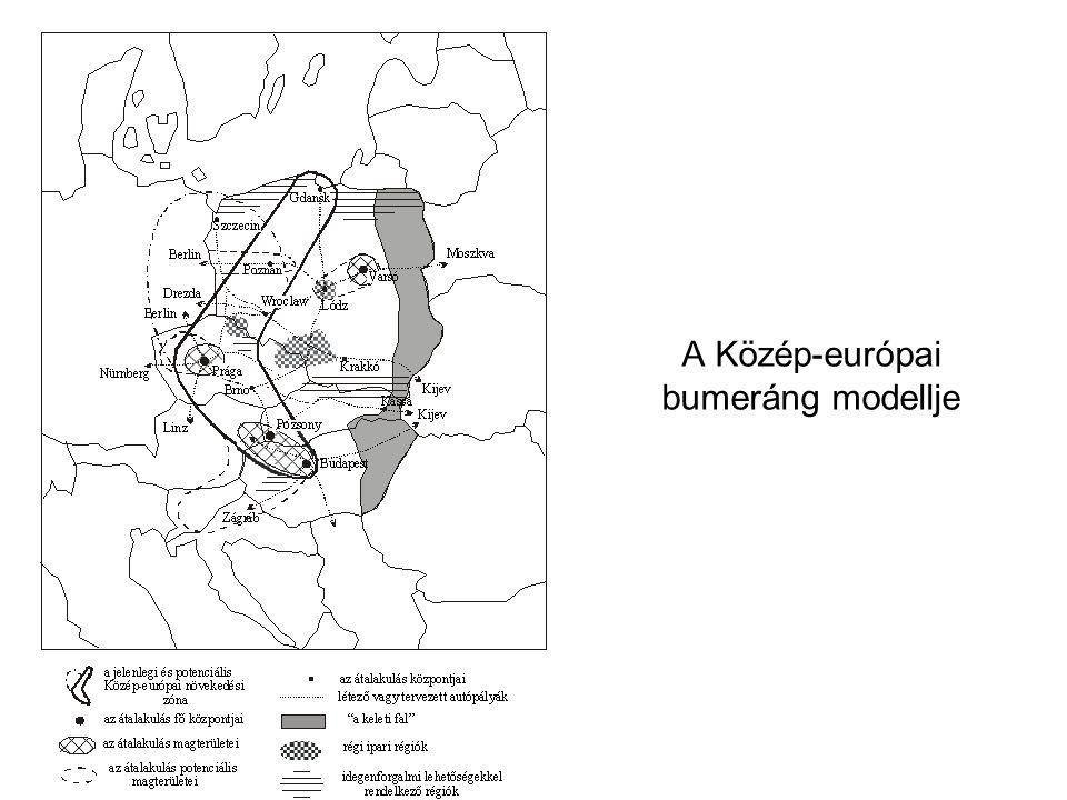 A Közép-európai bumeráng modellje