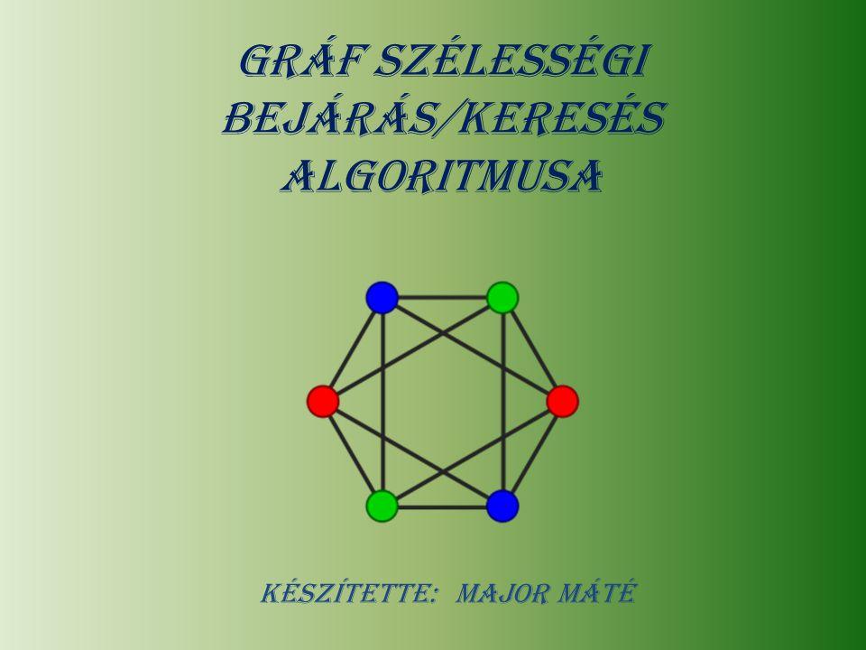Gráf Szélességi bejárás/keresés algoritmusa
