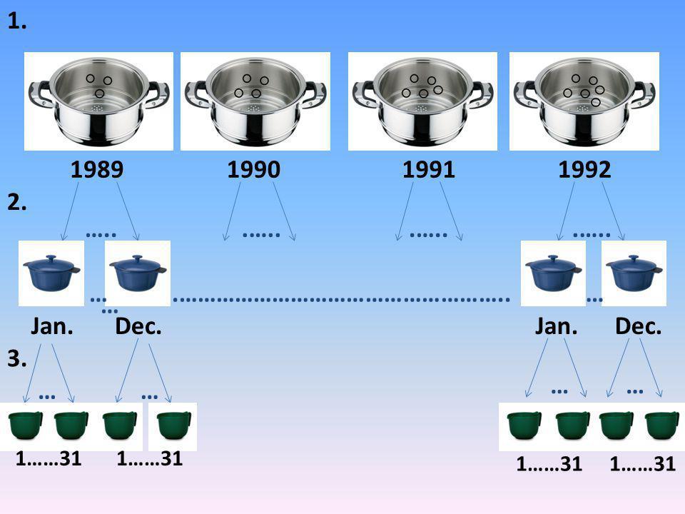 1. 1989 1990 1991 1992 2. ….. .….. .….. .….. … .…………………………………………….. …
