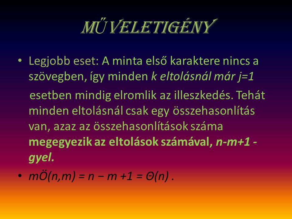 mŰveletigény Legjobb eset: A minta első karaktere nincs a szövegben, így minden k eltolásnál már j=1.