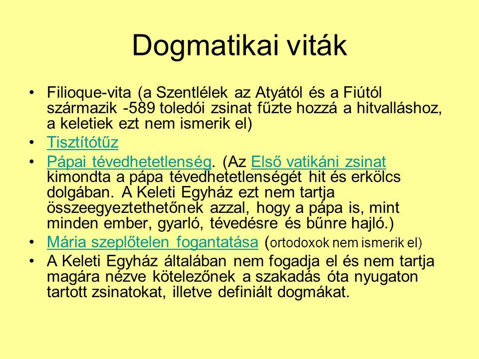 Dogmatikai viták