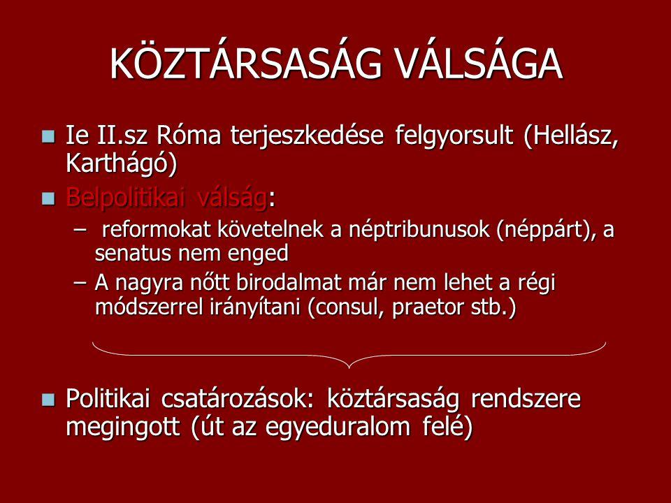 KÖZTÁRSASÁG VÁLSÁGA Ie II.sz Róma terjeszkedése felgyorsult (Hellász, Karthágó) Belpolitikai válság: