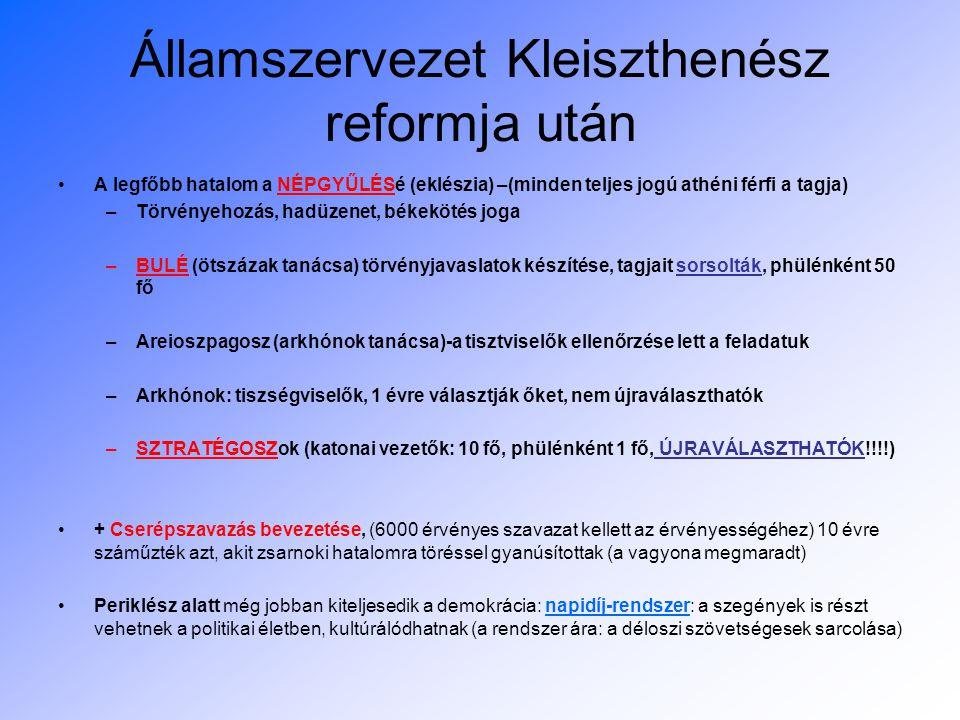 Államszervezet Kleiszthenész reformja után