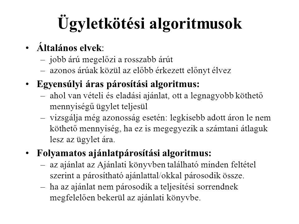 Ügyletkötési algoritmusok