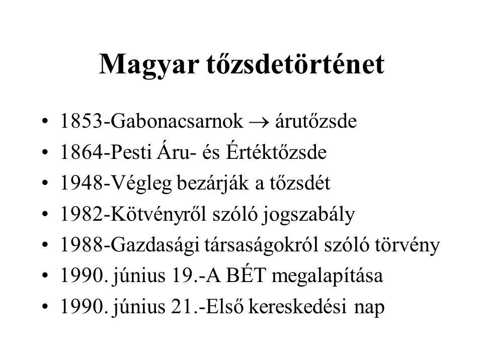 Magyar tőzsdetörténet