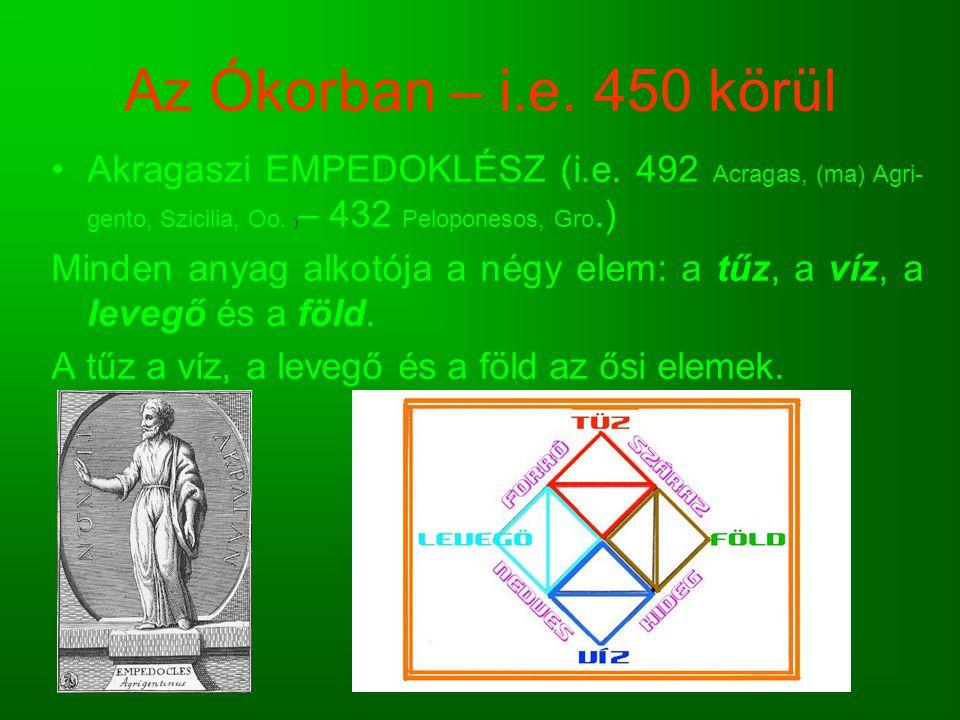 Az Ókorban – i.e. 450 körül Akragaszi EMPEDOKLÉSZ (i.e. 492 Acragas, (ma) Agri-gento, Szicilia, Oo. )– 432 Peloponesos, Gro.)