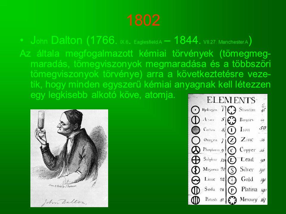 1802 John Dalton (1766. IX.6. Eaglesfield A – 1844. VII.27. Manchester A)
