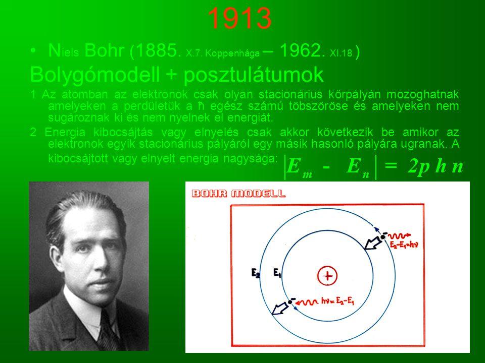 1913 Bolygómodell + posztulátumok